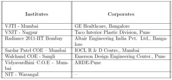 insti&Corporate